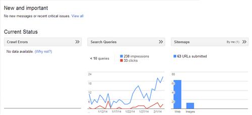 Current Status داشبور گوگل وبمستر